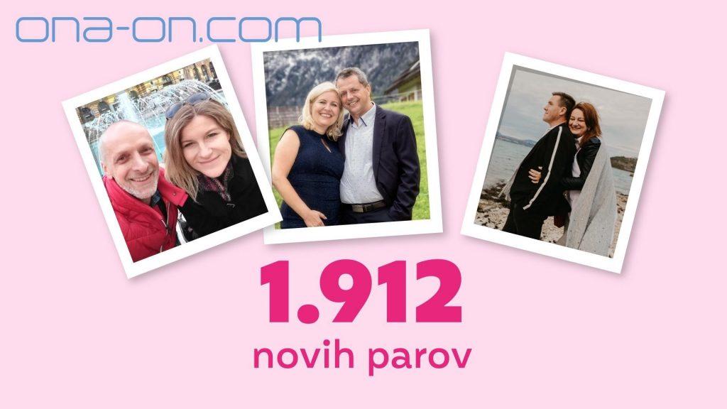 Uporabniki ona-on.com so si letos poslali skoraj 14 milijonov sporočil!