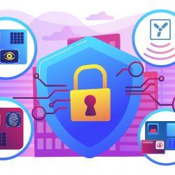Kontrola dostopa v sistemu eTM