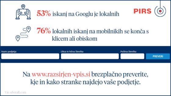 V Sloveniji je na voljo edinstvena rešitev, ki poskrbi za vpise in izboljša GMB prikaze in klike. Gre za Pirsov Razširjen vpis.