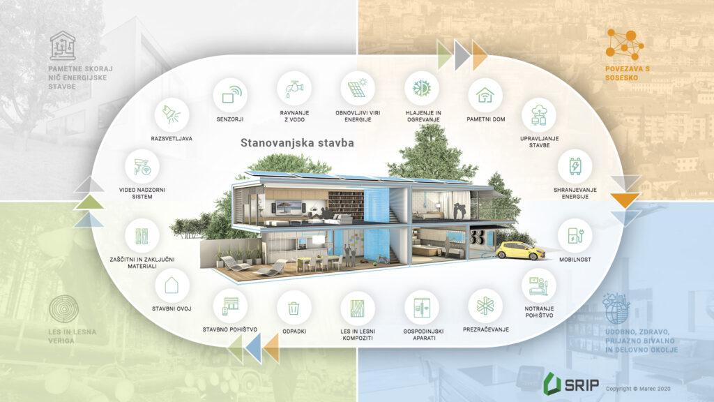 Podjetje TECES stremi k vzpodbudnemu okolju za povezovanje in ustvarjanje sinergij.