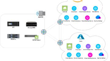 Podjetje Alef je ustvarilo inovativno hibridno cloud okolje, sestavljeno iz dveh oddaljenih lokacij za izboljšano varnost in dostopnost.
