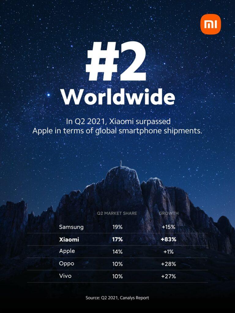 Xiaomi-No2-1