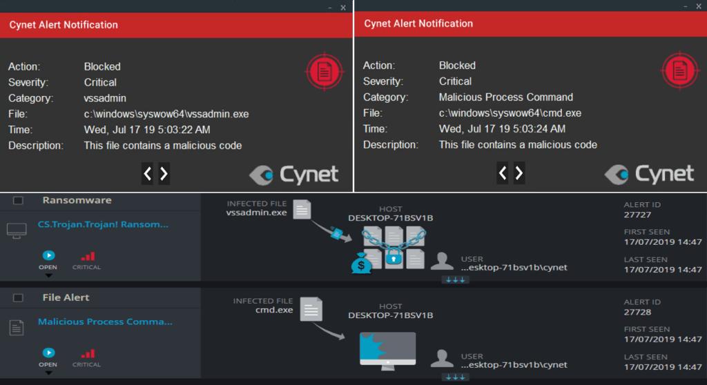 Pri odločitvi za varnostno rešitev Cynet 360 sta v podjetju Netica ključno vlogo igrali celovitost rešitve, preprostost upravljanja in konkurenčna cena.
