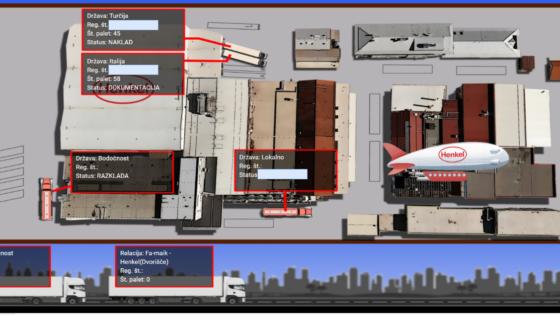Digitalizacija vozil, ki se nahajajo v tovarni.